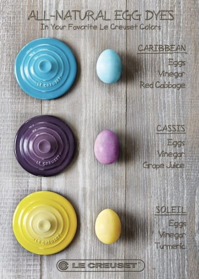 Easter Egg Dyes